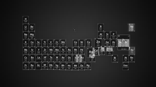 Periodic table of the elements videos and b roll footage getty images periodic table of elements loopable black version urtaz Gallery