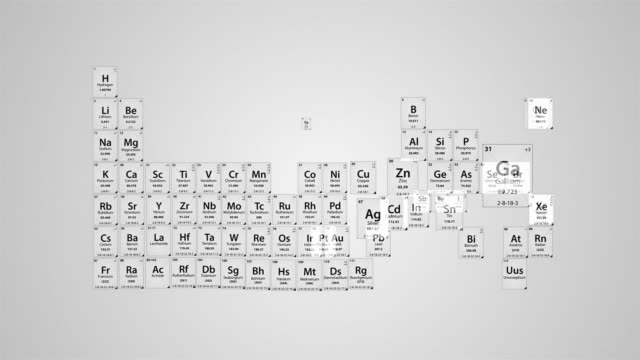 Periodic Table Of Elements - Loopable White version