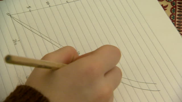 a person drawing a graph - instrument of measurement stock videos & royalty-free footage