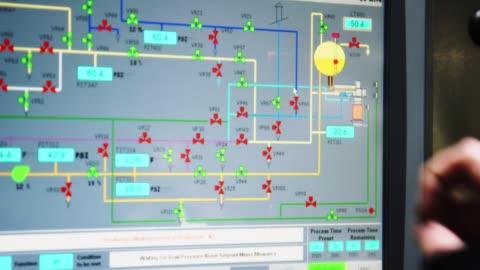 stockvideo's en b-roll-footage met een persoon bewaakt de productie op een touch screen computer in een productie-installatie - distribution warehouse
