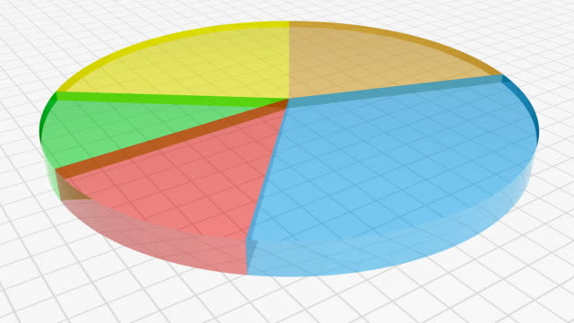 pie chart animation - real time stock videos & royalty-free footage