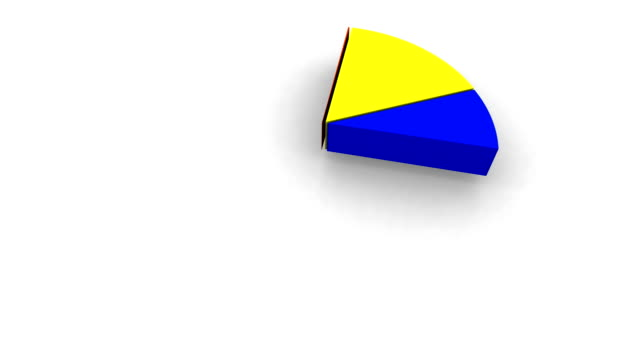 pie chart growing - pie chart stock videos & royalty-free footage