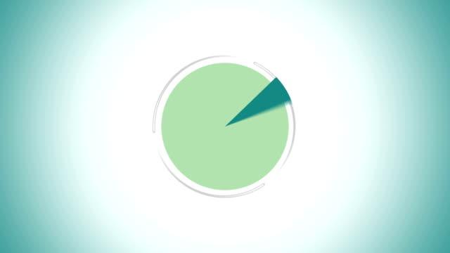 vídeos y material grabado en eventos de stock de diagrama circular indicado 75 por ciento, infografías circle gráfico - diagrama circular