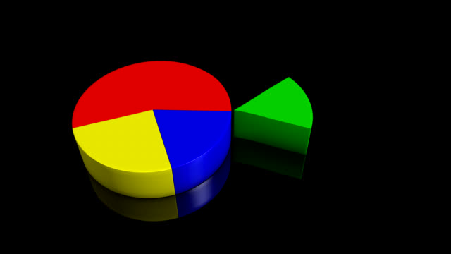 vídeos y material grabado en eventos de stock de diagrama circular de plástico de 4 piezas - diagrama circular