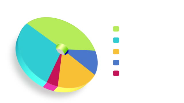 pie chart - pie chart stock videos & royalty-free footage