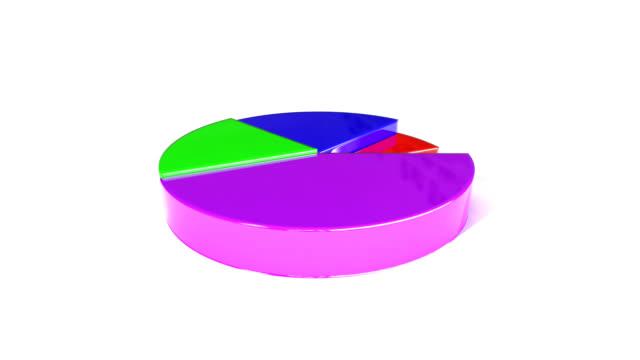 vídeos y material grabado en eventos de stock de diagrama circular - diagrama circular