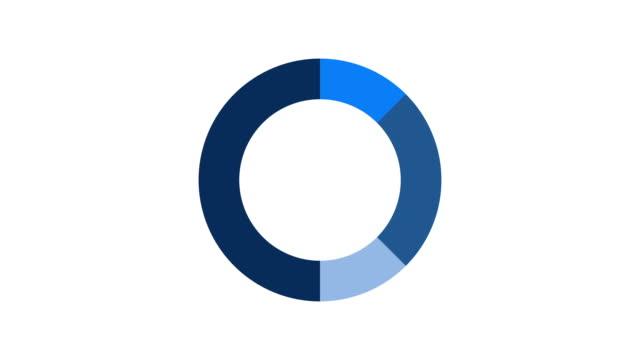 vídeos y material grabado en eventos de stock de pastel gráficos animación - diagrama circular