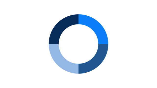 pie charts animation - pie chart stock videos & royalty-free footage