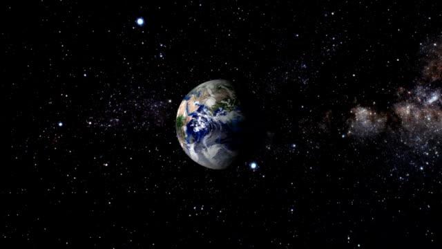 Planet Erde drehen