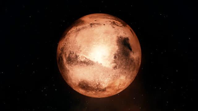 Planet Mars Spinning