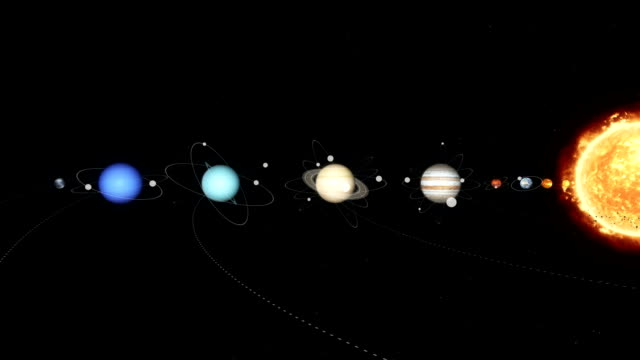 planets in a row. - solar system stock videos & royalty-free footage