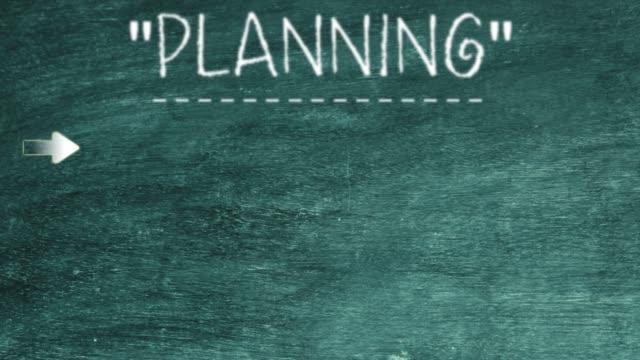 planning list over blackboard - indian arrowhead stock videos and b-roll footage