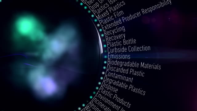 plastics waste terms - sustainable resources stock videos & royalty-free footage