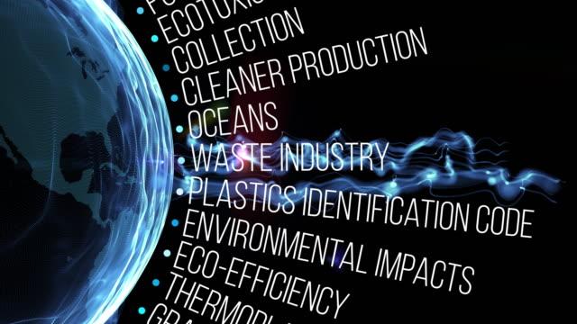Kunststoff Abfall Begriffe