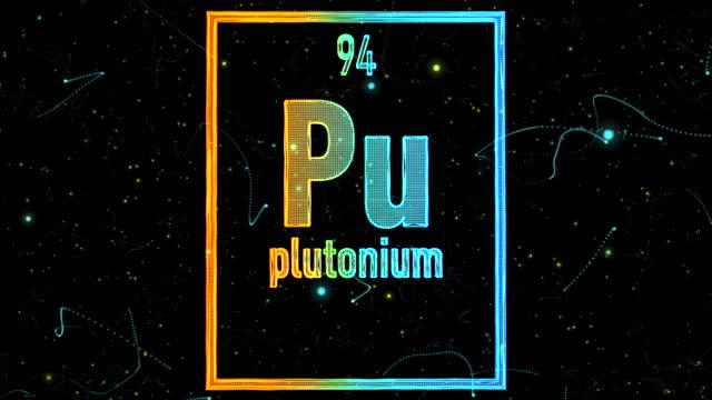 stockvideo's en b-roll-footage met plutonium symbool zoals in het periodiek systeem - plutonium