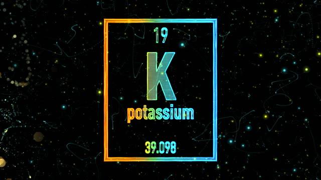 vídeos y material grabado en eventos de stock de símbolo del potasio como en la tabla periódica - potasio