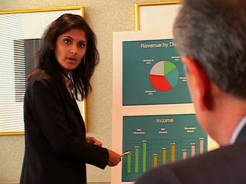 presentation - formal businesswear stock videos & royalty-free footage