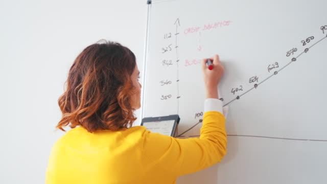 neue business-lösungen zu präsentieren. - diagramm stock-videos und b-roll-filmmaterial
