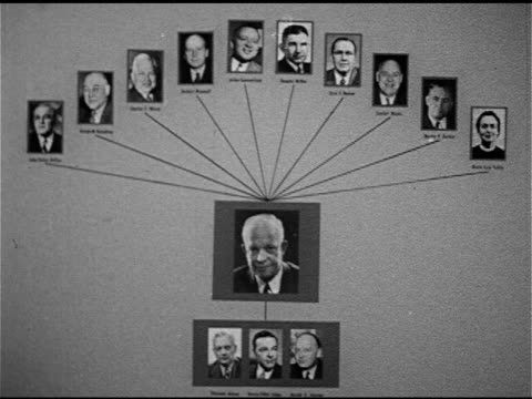 president eisenhower w/ new cabinet members photo chart, photographs under ike's: chief of staff sherman adams, ambassador to un henry cabot lodge,... - 1953 stock videos & royalty-free footage