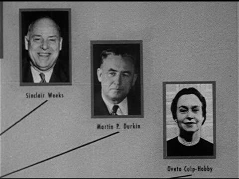 vidéos et rushes de secretary of commerce sinclair weeks secretary of labor martin p durkin secretary of health education welfare oveta culp hobby cu photos of adams... - 1953