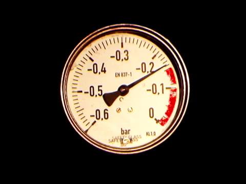 stockvideo's en b-roll-footage met pressure sensor - bedreiging