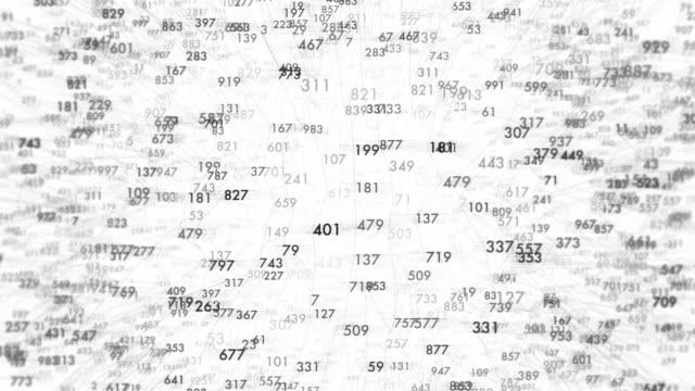 Prime numbers - 4K version