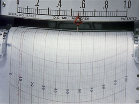 vídeos de stock, filmes e b-roll de 1962 cu printout of radiation levels with man's hand in front / nevada / audio - papel quadriculado