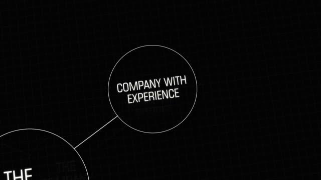 vídeos de stock e filmes b-roll de estudo prospectivo empresas - empregado