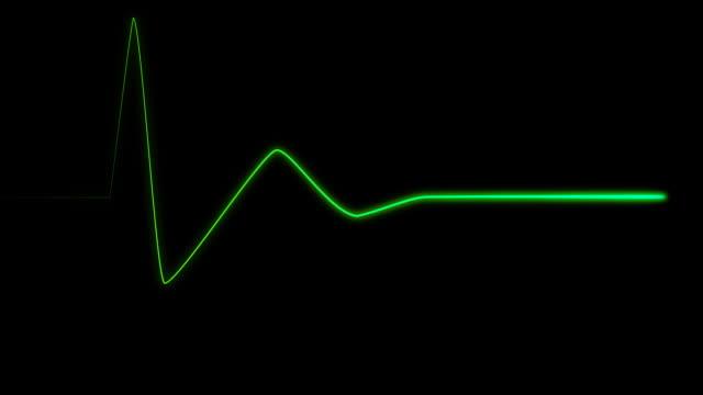 vidéos et rushes de pulse vert alpha#1 - rythme cardiaque