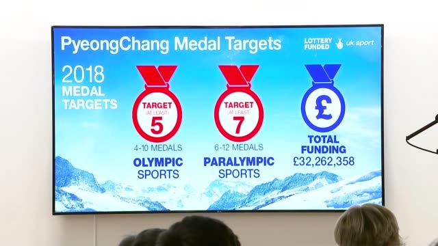 Team GB Paralympic hopes ENGLAND London PyeongChang Medal Targets on screen at press conference Katherine Grainger interview SOT