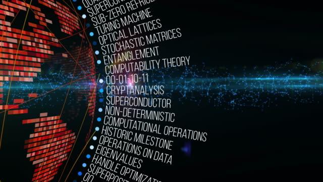 Quantum Computer Terminology