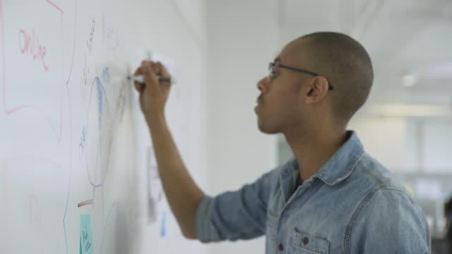 vídeos y material grabado en eventos de stock de rack focus of african american businessman writing on whiteboard - rotulador