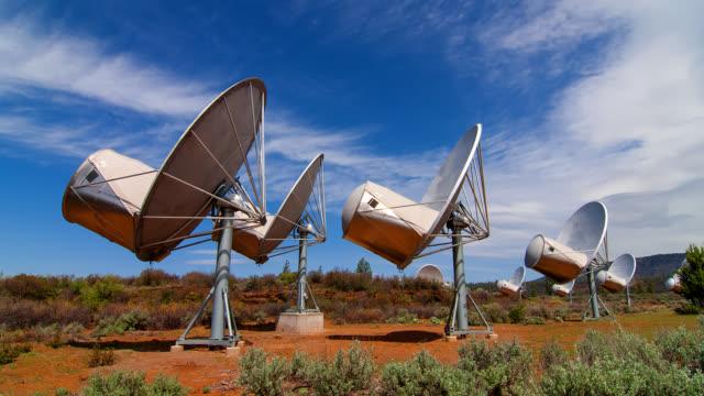 T/L Radar telescopes scanning the sky