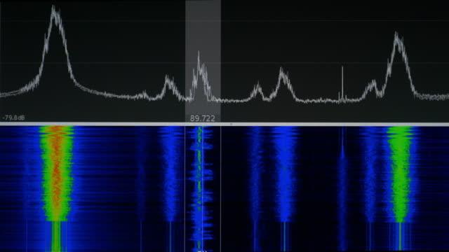 vídeos y material grabado en eventos de stock de radio frequency - diagrama