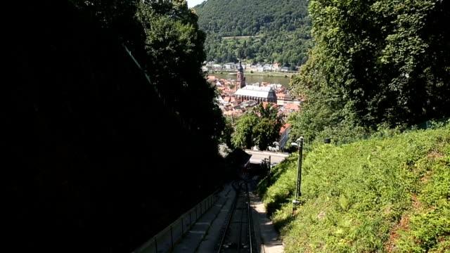 Spoorweg van Heidelberg in Duitsland