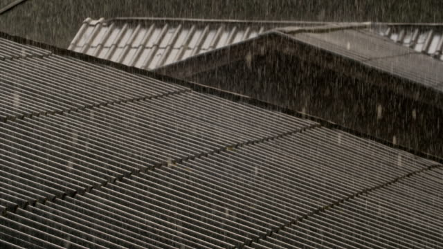 Rain Pouring On Roof.