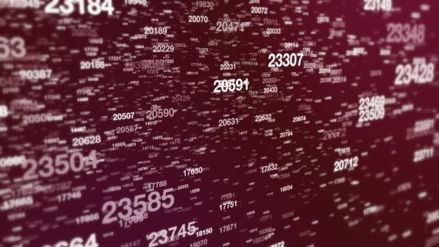 stockvideo's en b-roll-footage met willekeurige getallen raster op kleurrijke achtergrond - financieel item