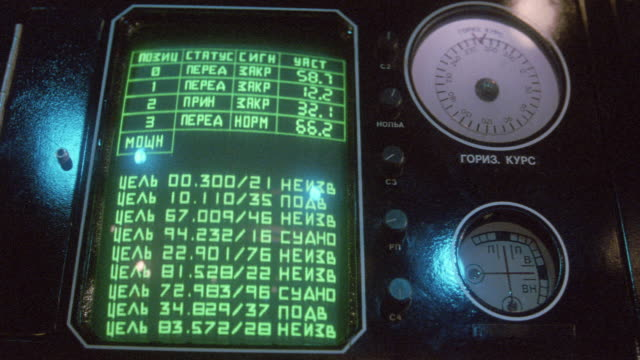 readout displays on a soviet navy submarine sonar control panel. - 1989 stock videos & royalty-free footage