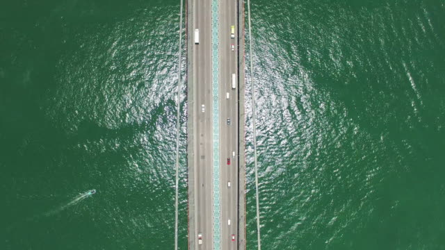 Real Time: Aerial view of Tsing Ma Bridge
