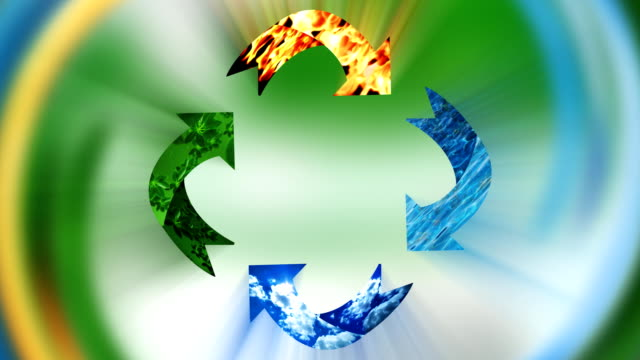 Recycling symbols in patterns of earth, fire, sky and water spiral around one another.