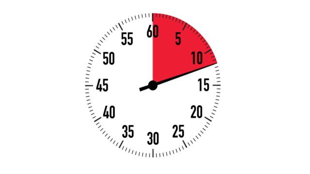 stockvideo's en b-roll-footage met rood & zwart 15-seconden countdown stopwatch afbeelding op witte achtergrond - secondewijzer