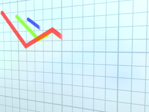 CGI Red, blue and green descending line graphs