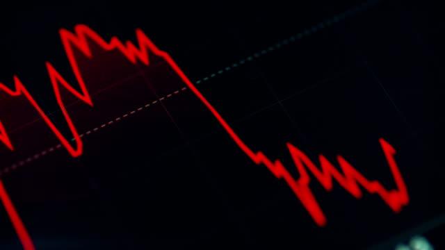 赤いグラフダウン - covid-19に関する株式市場 - 不確か点の映像素材/bロール