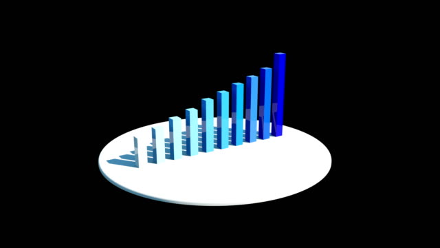 3d rendering growing bar chart, blue gradient bar chart, financial concept - risk stock videos & royalty-free footage