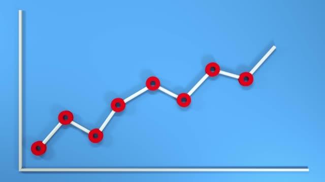 3d rendering growing line chart, finanzkonzept - liniendiagramm stock-videos und b-roll-filmmaterial