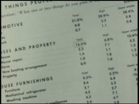 a report to home builders - 4 of 20 - この撮影のクリップをもっと見る 2312点の映像素材/bロール