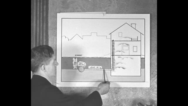 sot rescue chief arthur bradbury uses a drawing to explain how gas was forced into a house by deep frost levels killing two people / gas company... - 背景に人点の映像素材/bロール