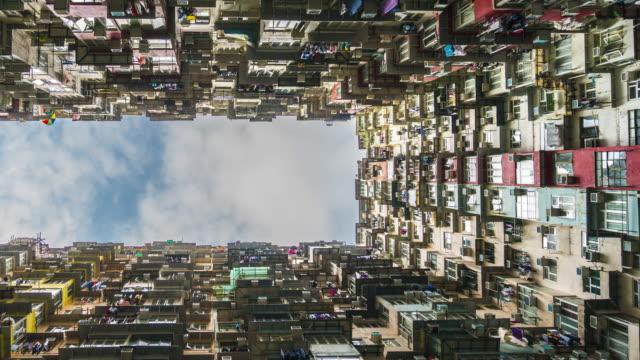 Habitation à Hong kong