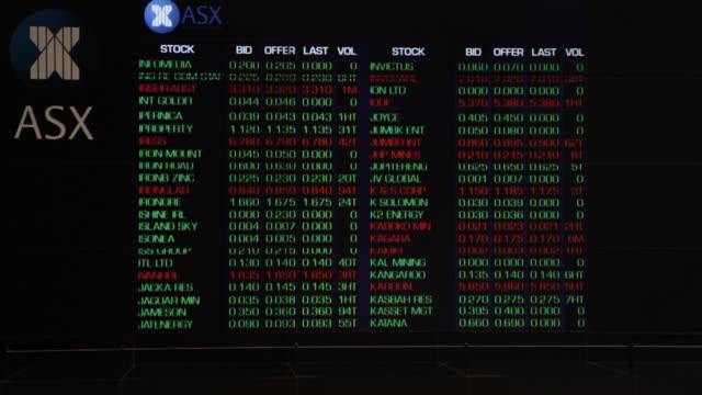 vidéos et rushes de asx results board rolls up - donnée financière
