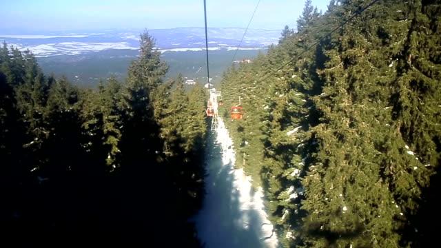 riding in a gondola